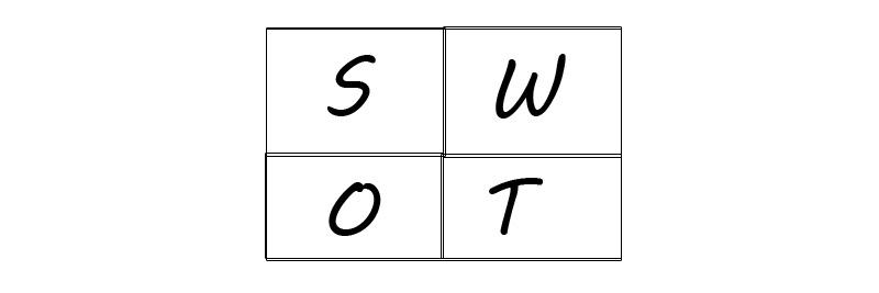 SWOT Analyse - So machst du eine SWOT-Analyse